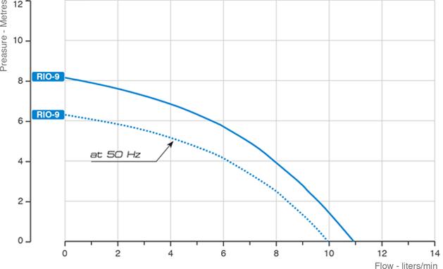 rio115-grafico